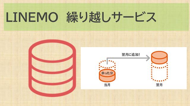 LINEMO繰り越し・データシェアプレゼント不可!データ追加で不足をチャージ
