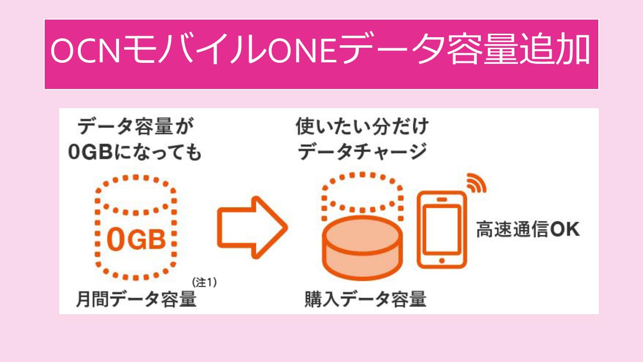 OCNモバイルONE容量追加オプション!プリペイドSIMはセブンイレブンやヨドバシカメラ